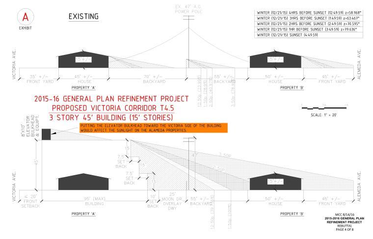 Prop. Victoria Corridor Profile- Exhibit A