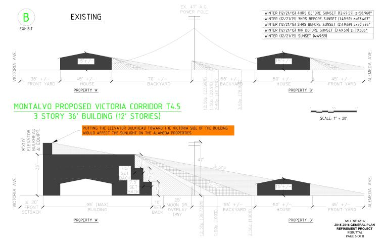 Prop. Victoria Corridor Profile- Exhibit B